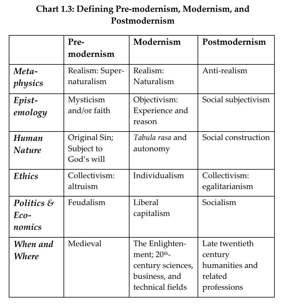 market, Seth Levine: Reading The Market's Postmodern Mind